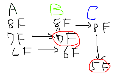 A8A7B7